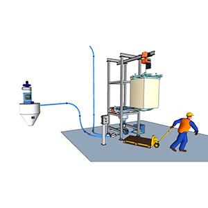 Sistema para Manipulação de Granéis